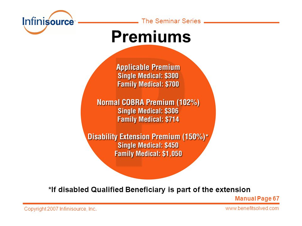 The Seminar Series www.benefitsolved.com Copyright 2007 Infinisource, Inc. Premiums *If disabled Qualified Beneficiary is part of the extension Manual