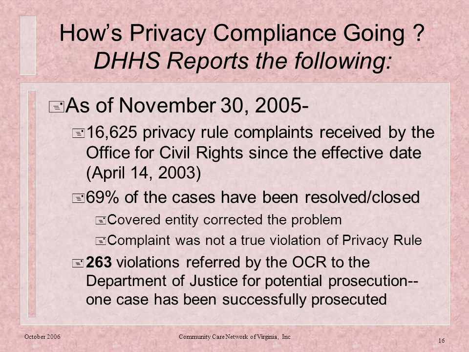 October 2006Community Care Network of Virginia, Inc 16 How's Privacy Compliance Going .