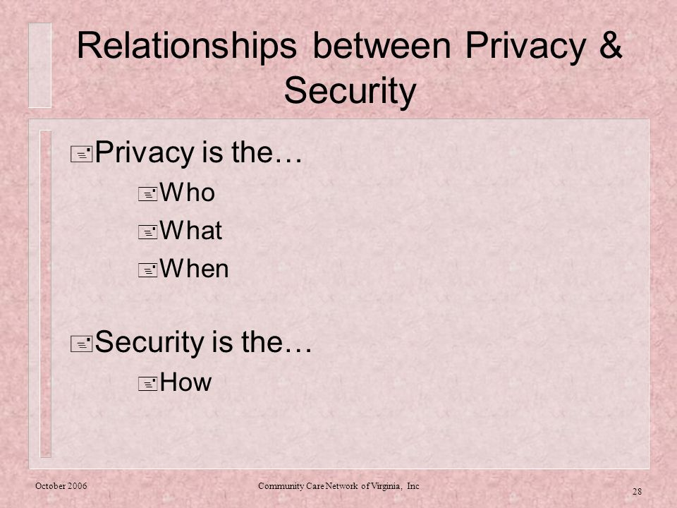 October 2006Community Care Network of Virginia, Inc 28 Relationships between Privacy & Security  Privacy is the…  Who  What  When  Security is the…  How
