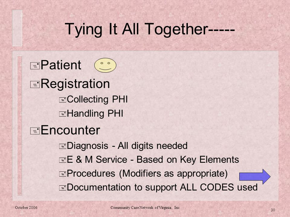 October 2006Community Care Network of Virginia, Inc 30 Tying It All Together-----  Patient  Registration  Collecting PHI  Handling PHI  Encounter  Diagnosis - All digits needed  E & M Service - Based on Key Elements  Procedures (Modifiers as appropriate)  Documentation to support ALL CODES used