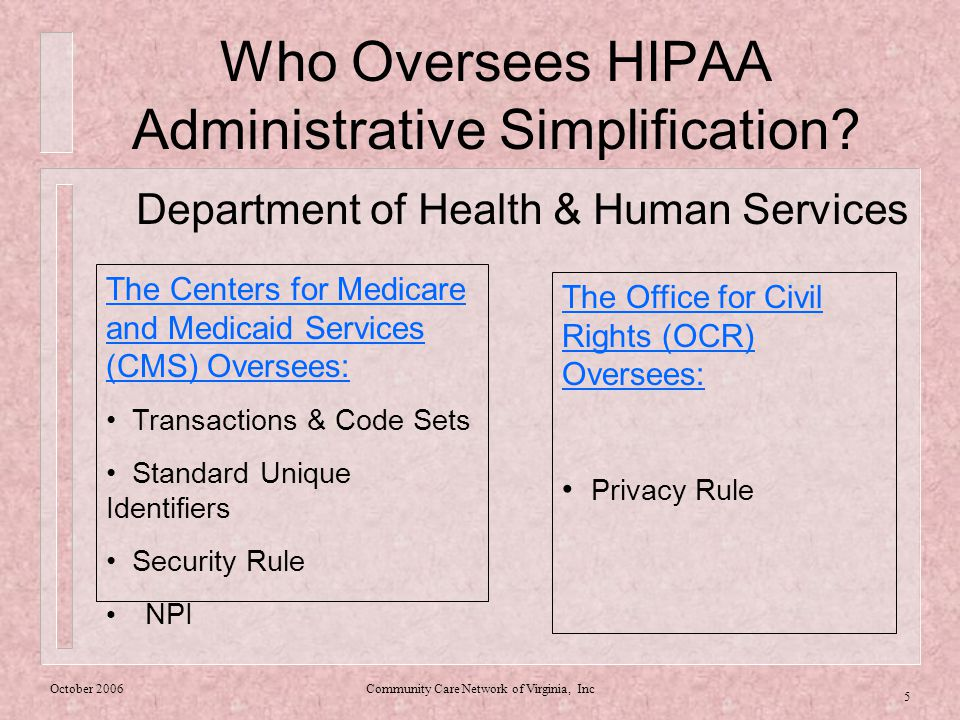 October 2006Community Care Network of Virginia, Inc 5 Who Oversees HIPAA Administrative Simplification.
