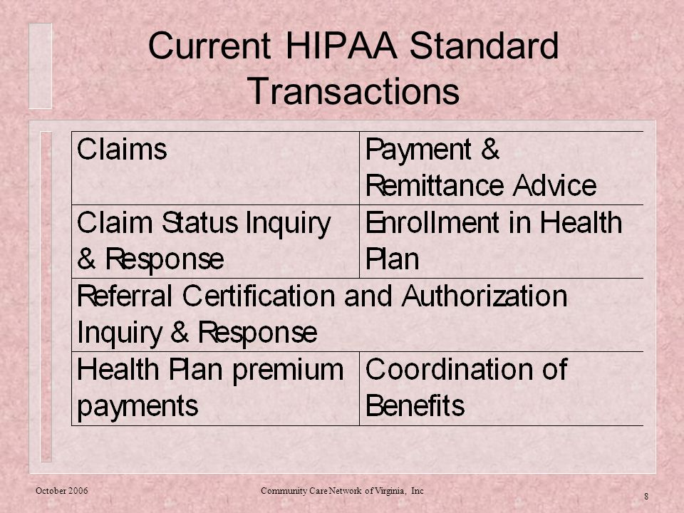 October 2006Community Care Network of Virginia, Inc 8 Current HIPAA Standard Transactions