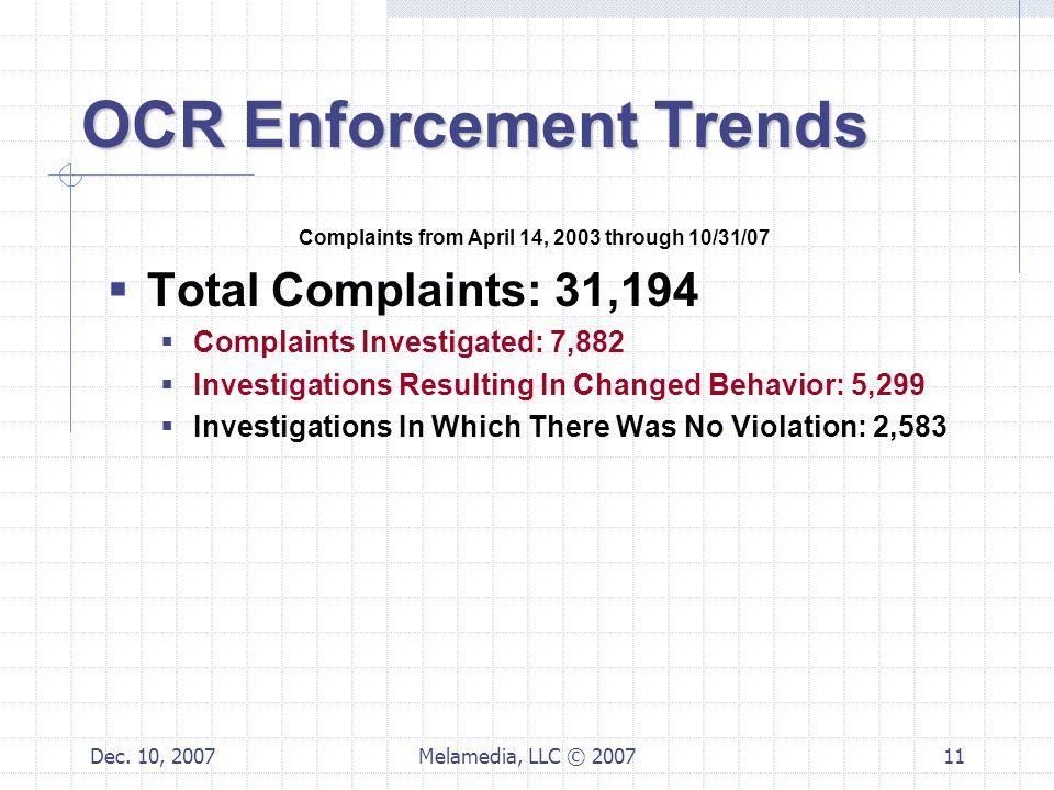 Dec. 10, 2007Melamedia, LLC © 200711 OCR Enforcement Trends Complaints from April 14, 2003 through 10/31/07  Total Complaints: 31,194  Complaints In