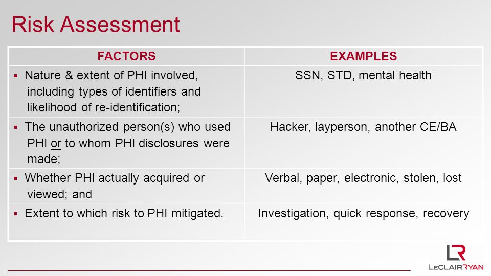 Risk Assessment FACTORSEXAMPLES  Nature & extent of PHI involved, including types of identifiers and likelihood of re-identification; SSN, STD, mental health  The unauthorized person(s) who used PHI or to whom PHI disclosures were made; Hacker, layperson, another CE/BA  Whether PHI actually acquired or viewed; and Verbal, paper, electronic, stolen, lost  Extent to which risk to PHI mitigated.Investigation, quick response, recovery