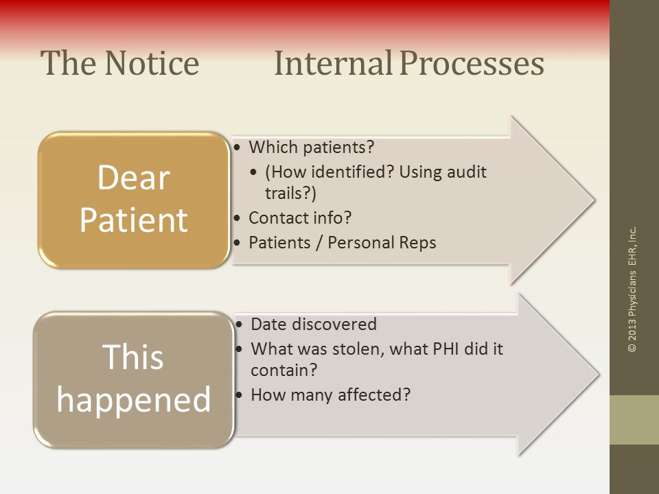 The Notice Internal Processes Which patients.(How identified.