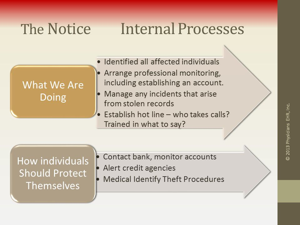 The Notice Internal Processes Identified all affected individuals Arrange professional monitoring, including establishing an account. Manage any incid