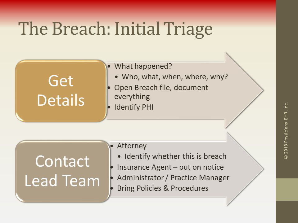 The Breach: Initial Triage What happened.Who, what, when, where, why.