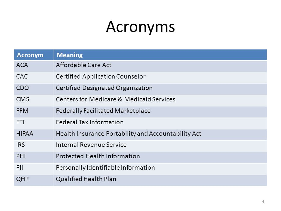 Acronyms AcronymMeaning ACAAffordable Care Act CACCertified Application Counselor CDOCertified Designated Organization CMSCenters for Medicare & Medic