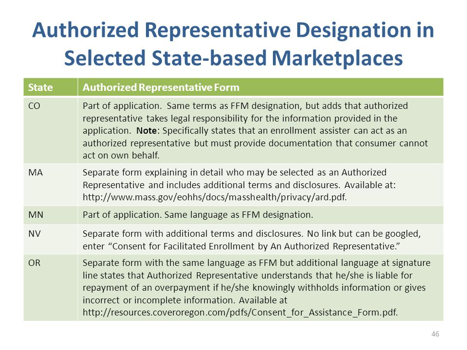 Authorized Representative Designation in Selected State-based Marketplaces StateAuthorized Representative Form COPart of application. Same terms as FF