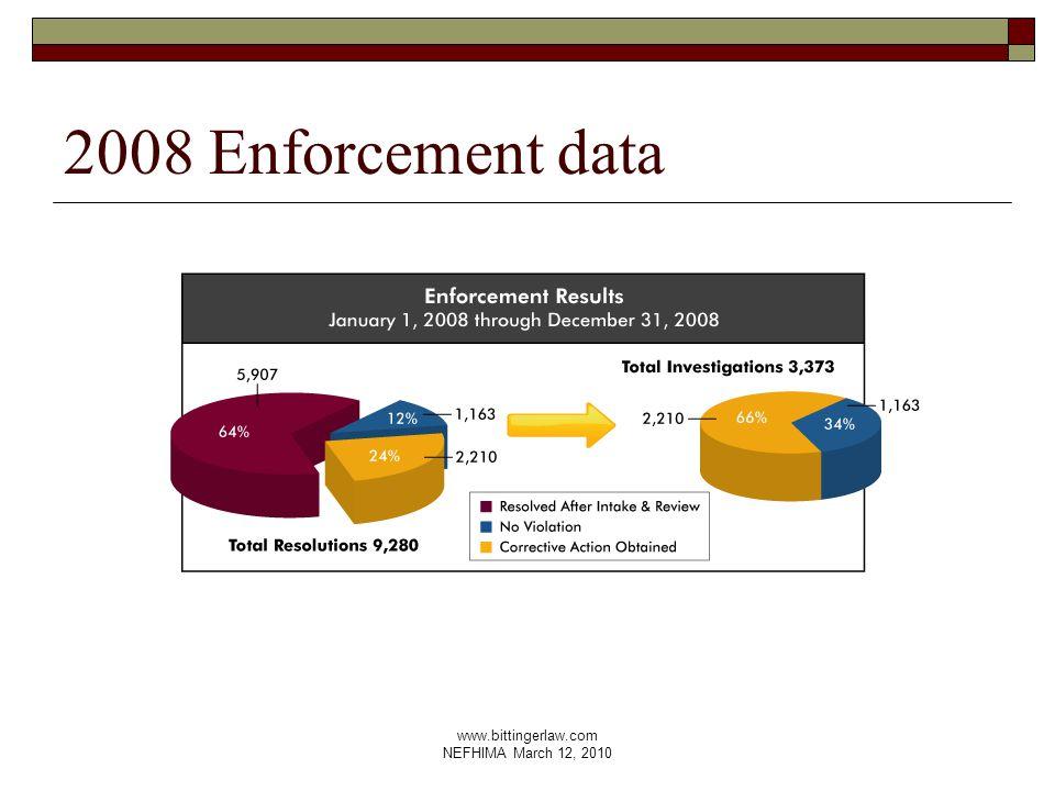 www.bittingerlaw.com NEFHIMA March 12, 2010 2008 Enforcement data
