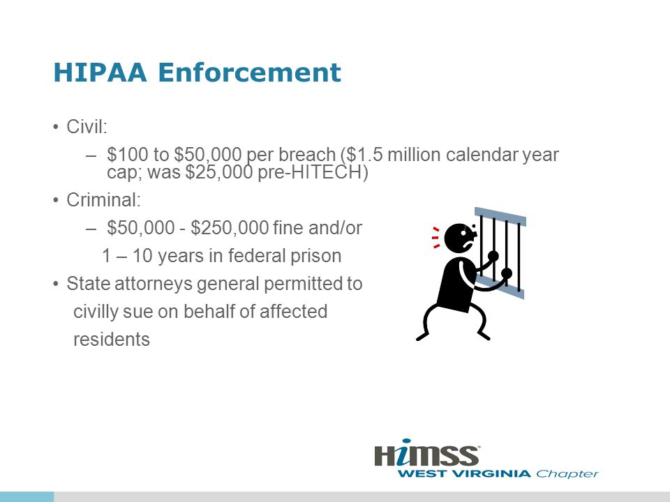 HIPAA Enforcement Civil: –$100 to $50,000 per breach ($1.5 million calendar year cap; was $25,000 pre-HITECH) Criminal: –$50,000 - $250,000 fine and/or 1 – 10 years in federal prison State attorneys general permitted to civilly sue on behalf of affected residents