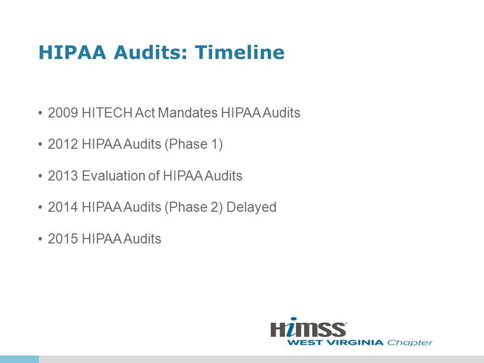 HIPAA Audits: Timeline 2009 HITECH Act Mandates HIPAA Audits 2012 HIPAA Audits (Phase 1) 2013 Evaluation of HIPAA Audits 2014 HIPAA Audits (Phase 2) Delayed 2015 HIPAA Audits