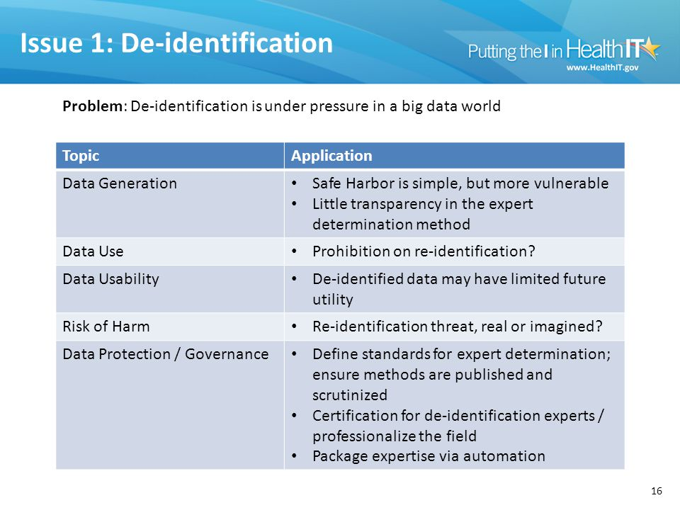Issue 1: De-identification 16 TopicApplication Data Generation Safe Harbor is simple, but more vulnerable Little transparency in the expert determination method Data Use Prohibition on re-identification.