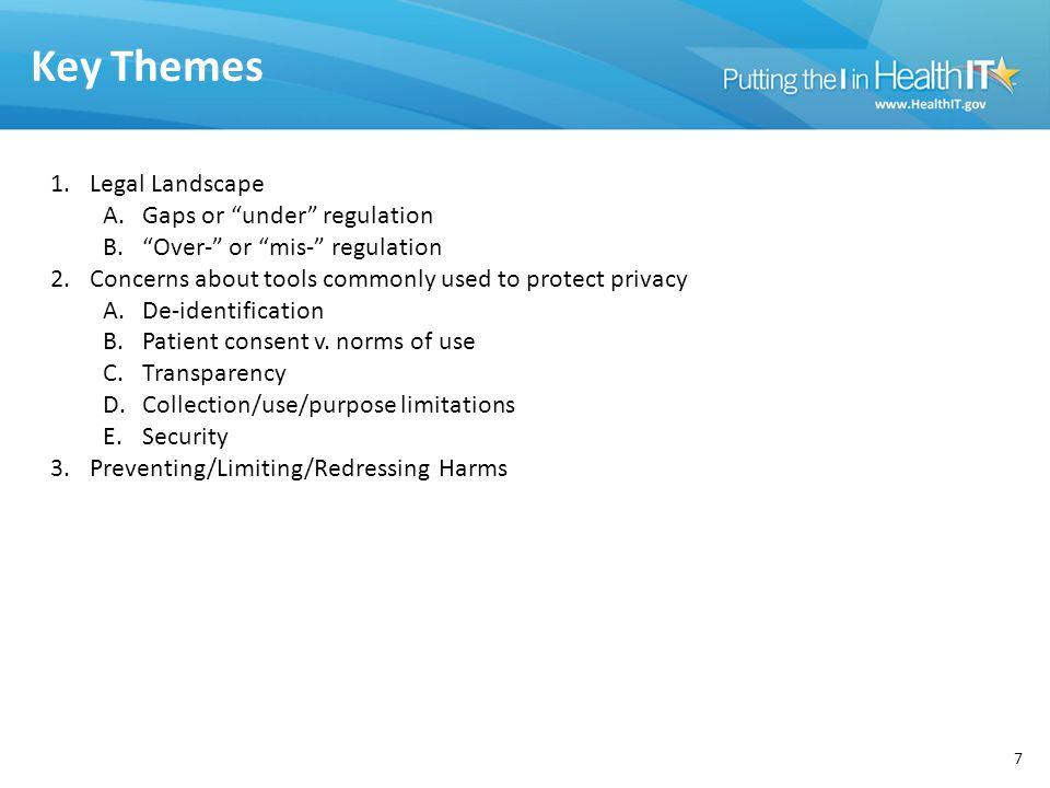 18 Backup Slides: Summary of Hearing Testimony