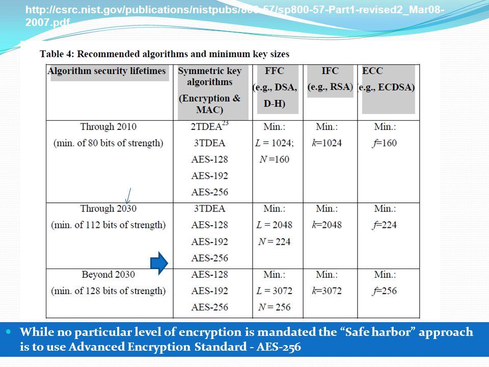"http://csrc.nist.gov/publications/nistpubs/800-57/sp800-57-Part1-revised2_Mar08- 2007.pdf While no particular level of encryption is mandated the ""Saf"