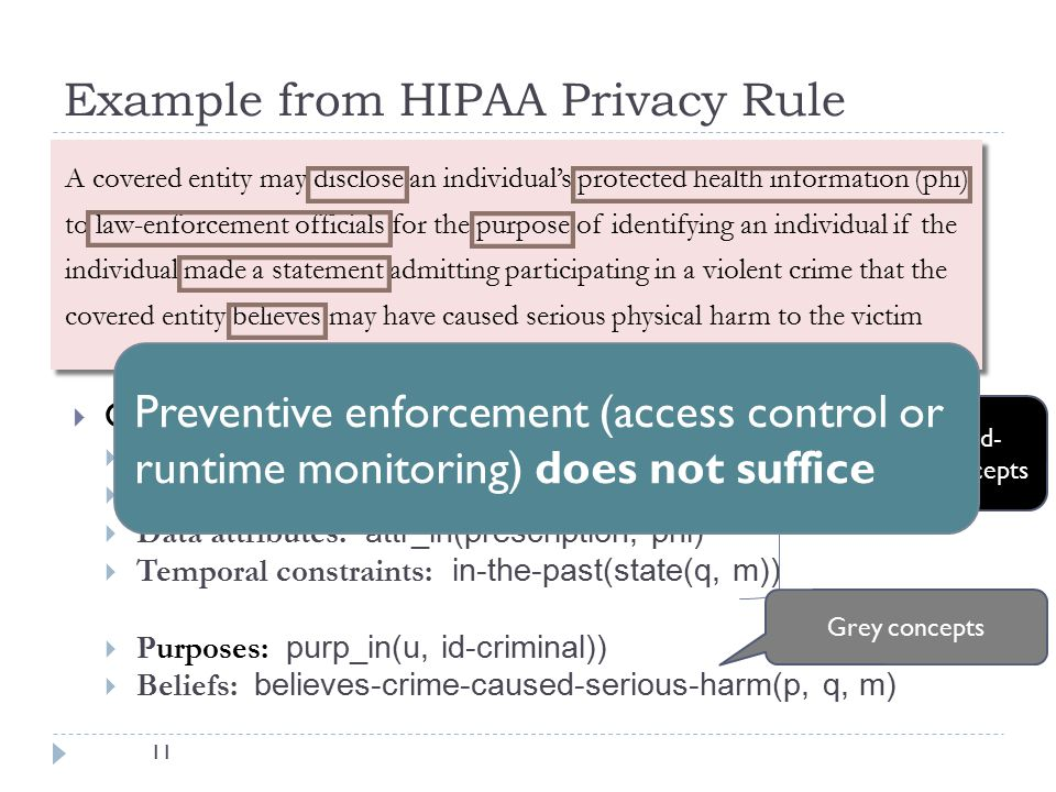 11 A covered entity may disclose an individual's protected health information (phi) to law-enforcement officials for the purpose of identifying an individual if the individual made a statement admitting participating in a violent crime that the covered entity believes may have caused serious physical harm to the victim Example from HIPAA Privacy Rule  Concepts in privacy policies  Actions: send(p1, p2, m)  Roles: inrole(p2, law-enforcement)  Data attributes: attr_in(prescription, phi)  Temporal constraints: in-the-past(state(q, m))  Purposes: purp_in(u, id-criminal))  Beliefs: believes-crime-caused-serious-harm(p, q, m) Black-and- white concepts Grey concepts Preventive enforcement (access control or runtime monitoring) does not suffice