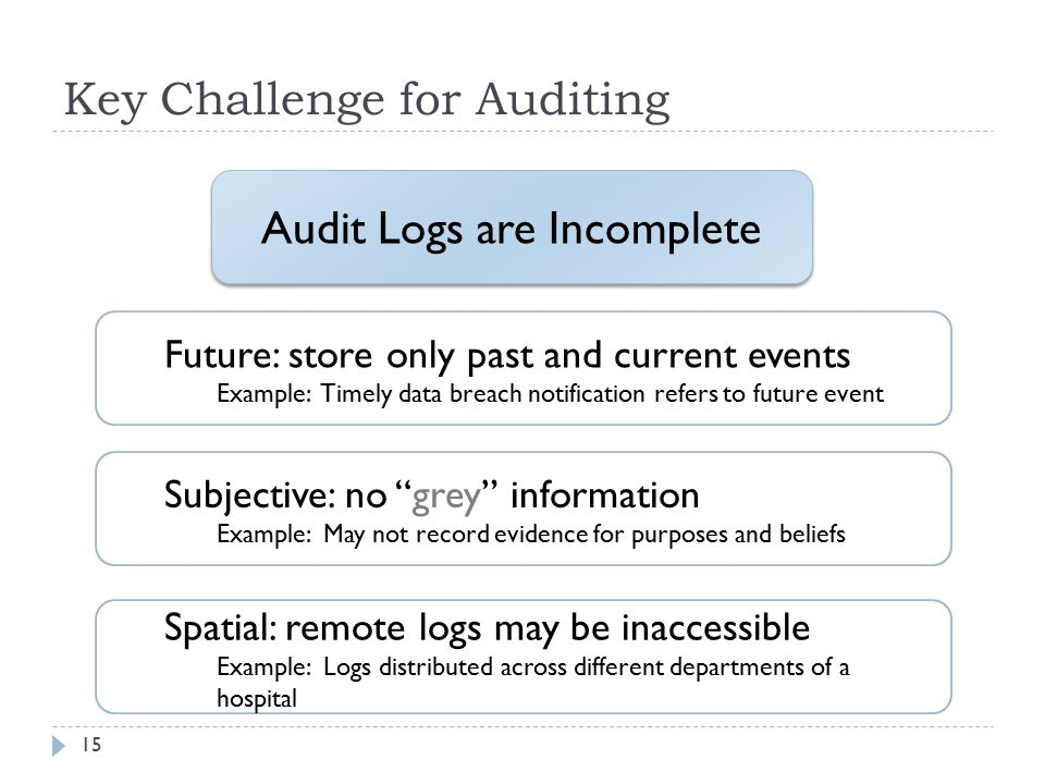 15 Key Challenge for Auditing Audit Logs are Incomplete Future: store only past and current events Example: Timely data breach notification refers to future event Subjective: no grey information Example: May not record evidence for purposes and beliefs Spatial: remote logs may be inaccessible Example: Logs distributed across different departments of a hospital