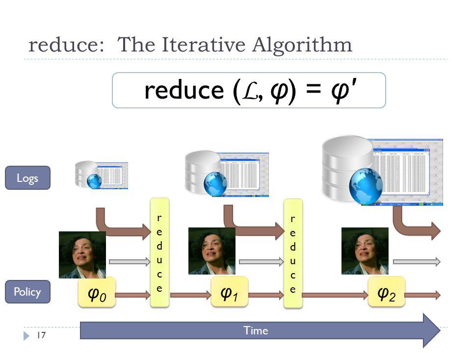 17 reduce: The Iterative Algorithm reduce ( L, φ ) = φ' φ0φ0 φ0φ0 φ1φ1 φ1φ1 φ2φ2 φ2φ2 reducereduce reducereduce reducereduce reducereduce Logs Policy