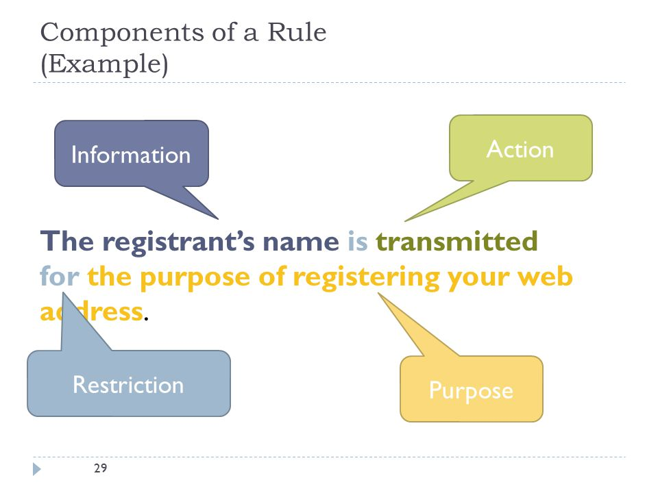 29 Components of a Rule (Example) Information The registrant's name is transmitted for the purpose of registering your web address. Action Purpose Res