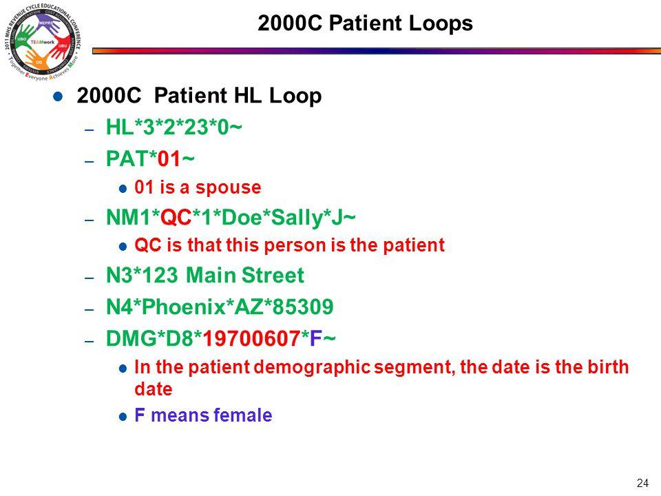 2300 Claim – Diagnoses.