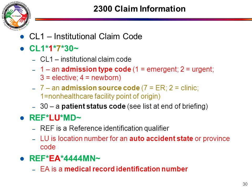 2300 Claim Information HI – Diagnosis information – HI*ABK:T8731*Y~ ABK is ICD-10-CM principal diagnosis BK is ICD-9-CM principal diagnosis T8731 is the diagnosis for neuroma of amputation stump, right upper extremity Y is yes in the Present on Admission Indicator – HI*ABJ:T8741*Y~ ABJ is ICD-10-CM admitting diagnosis BJ is ICD-9-CM admitting diagnosis T8731 is the diagnosis for neuroma of amputation stump, right upper extremity – HI*APR:R110~ APR is ICD-10-CM reason for outpatient visit 31