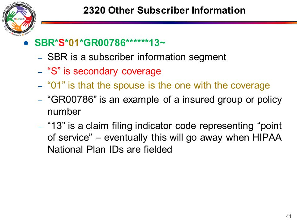 Claim Adjustments, Repricing…NOT in CBER Claim adjustments, repricing, coordination of benefits (COB) payer paid amount, remaining patient liability, adjudication information, check remittance date, and other post bill generation activities will not appear in the Central Billing Events Repository (CBER).