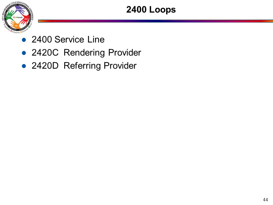 2400 Services Provided LX*1~ – LX is a service line number segment SV2*0300*HC:81099*73.42*UN*1~ – SV2 is a institutional service line segment – 0300 is an example of a revenue code for the laboratory – HC is a HCPCS code (includes CPT) – 81099 is a HCPCS lab unspecified code – 73.42 is the price billed – UN is unit – 1 is a quantity 45