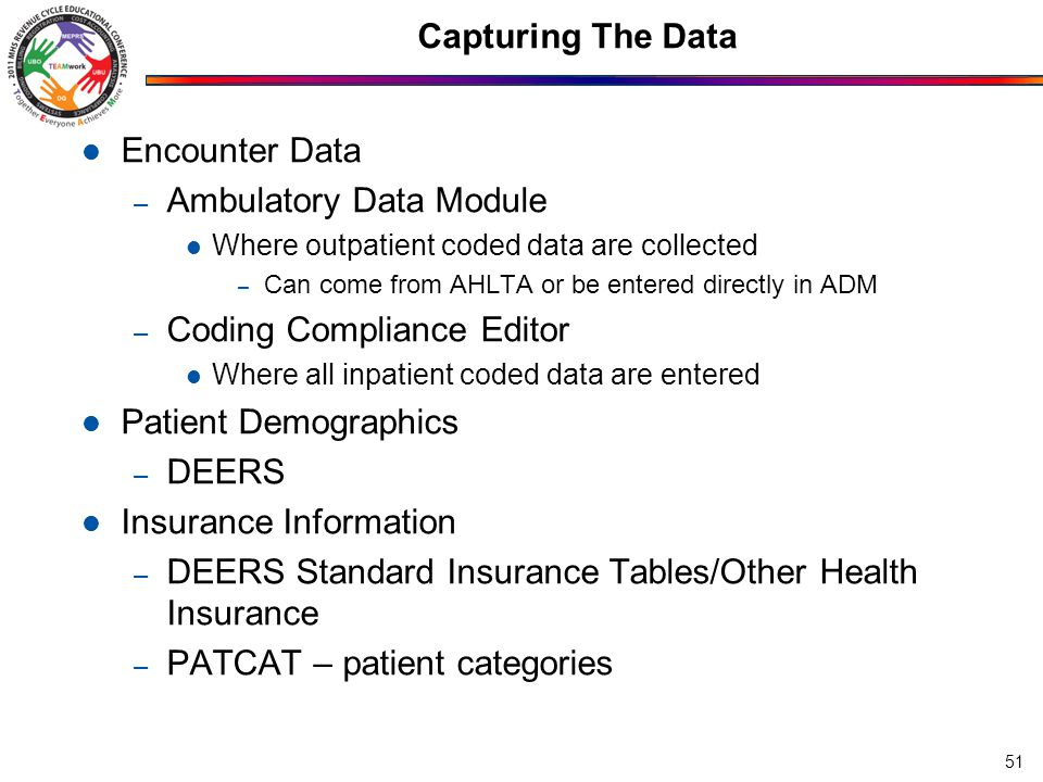 Capturing The Data Rates – Insurance and Interagency Inpatient – Diagnosis related group based Place of service 11 – outpatient doctor's office professional Place of service 23 – hospital emergency room institutional Place of service 22 – outpatient hospital (same day surgery institutional) Ambulance Laboratory Diagnostic Imaging Pharmaceutical Dental Anesthesia – To Patient Cosmetic Family member inpatient rate 52