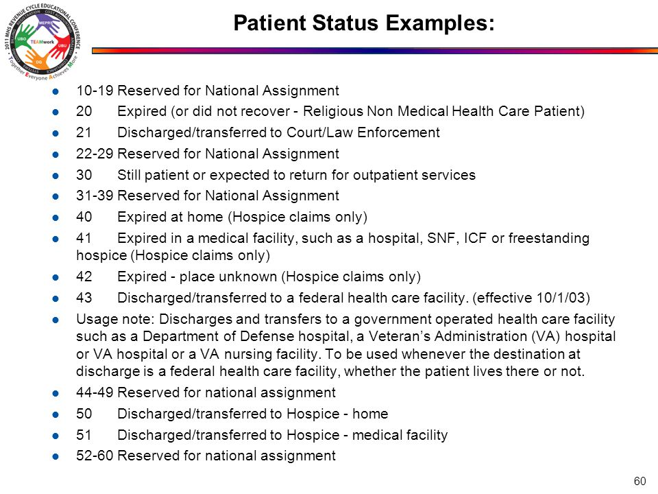 Patient Status Examples: 61Discharged/transferred within this institution to a hospital based Medicare approved swing bed.