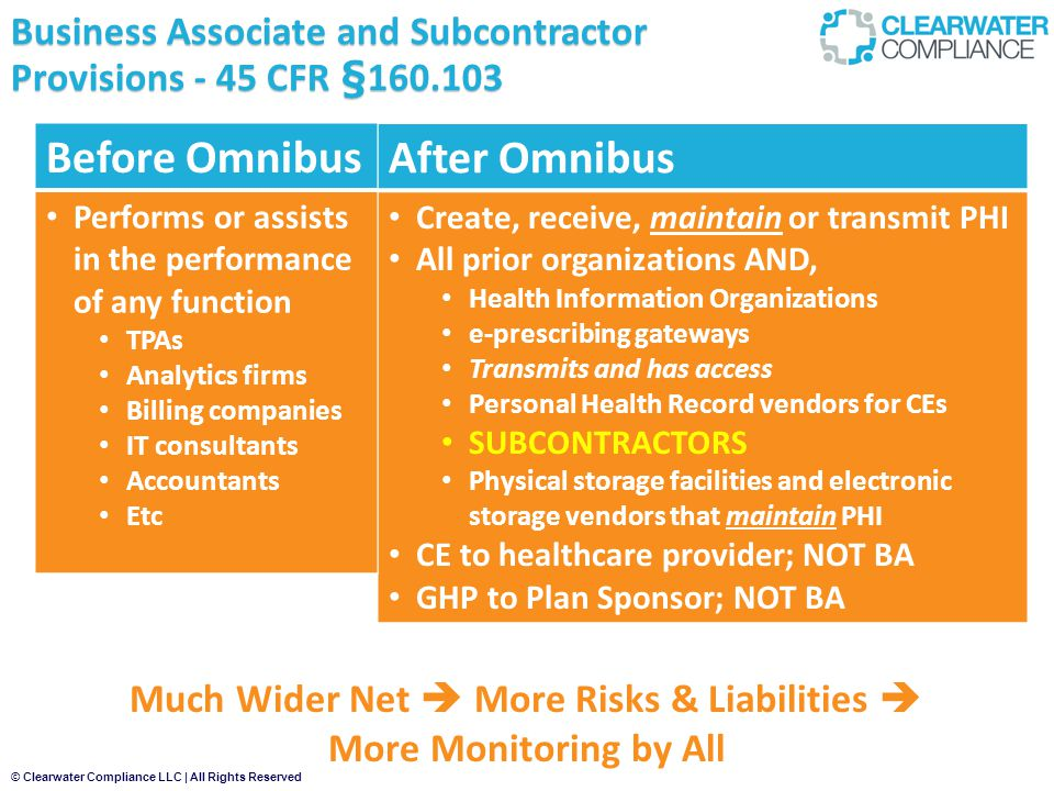 © Clearwater Compliance LLC | All Rights Reserved Business Associate and Subcontractor Provisions - 45 CFR §160.103 After Omnibus Create, receive, maintain or transmit PHI All prior organizations AND, Health Information Organizations e-prescribing gateways Transmits and has access Personal Health Record vendors for CEs SUBCONTRACTORS Physical storage facilities and electronic storage vendors that maintain PHI CE to healthcare provider; NOT BA GHP to Plan Sponsor; NOT BA Much Wider Net  More Risks & Liabilities  More Monitoring by All Before Omnibus Performs or assists in the performance of any function TPAs Analytics firms Billing companies IT consultants Accountants Etc