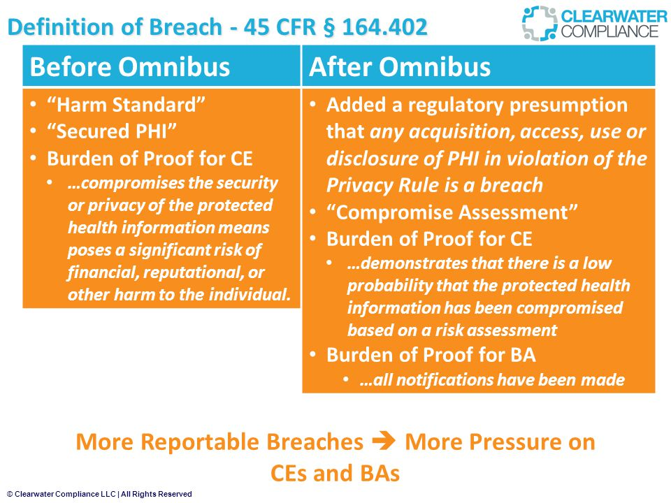 © Clearwater Compliance LLC | All Rights Reserved Definition of Breach - 45 CFR § 164.402 After Omnibus Added a regulatory presumption that any acquisition, access, use or disclosure of PHI in violation of the Privacy Rule is a breach Compromise Assessment Burden of Proof for CE …demonstrates that there is a low probability that the protected health information has been compromised based on a risk assessment Burden of Proof for BA …all notifications have been made More Reportable Breaches  More Pressure on CEs and BAs Before Omnibus Harm Standard Secured PHI Burden of Proof for CE …compromises the security or privacy of the protected health information means poses a significant risk of financial, reputational, or other harm to the individual.