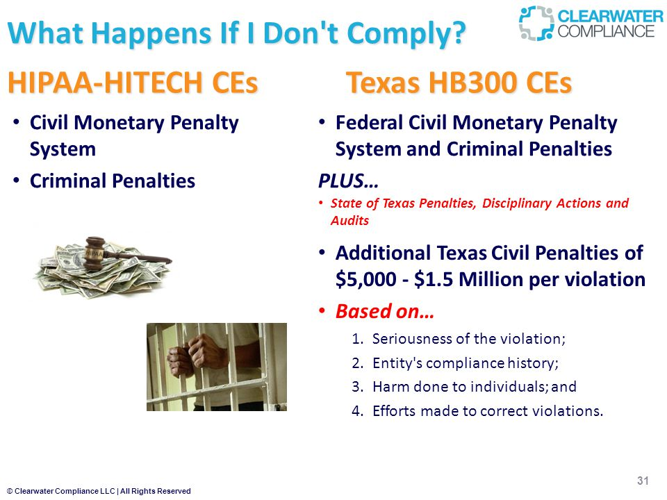 © Clearwater Compliance LLC | All Rights Reserved Texas HB300 CEs 31 HIPAA-HITECH CEs What Happens If I Don t Comply.