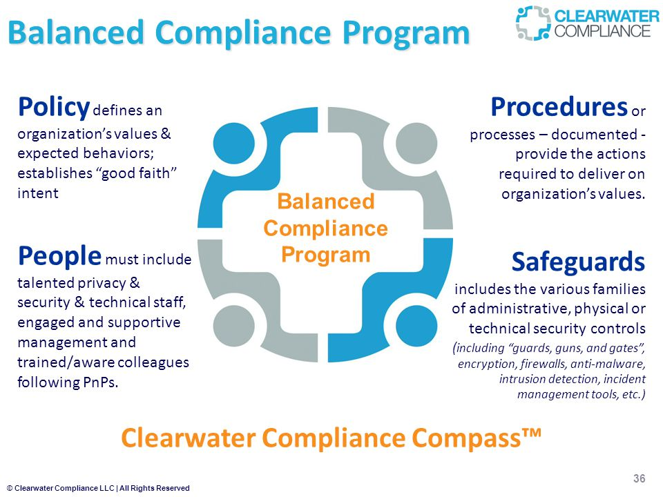 © Clearwater Compliance LLC | All Rights Reserved Policy defines an organization's values & expected behaviors; establishes good faith intent People must include talented privacy & security & technical staff, engaged and supportive management and trained/aware colleagues following PnPs.