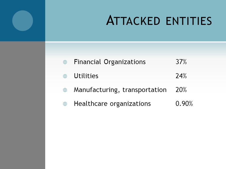 A TTACKED ENTITIES  Financial Organizations37%  Utilities24%  Manufacturing, transportation20%  Healthcare organizations0.90%