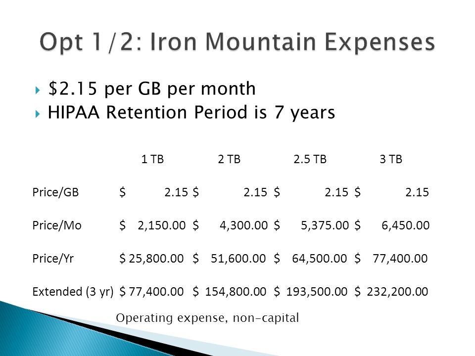  $2.15 per GB per month  HIPAA Retention Period is 7 years 1 TB2 TB2.5 TB3 TB Price/GB $ 2.15 Price/Mo $ 2,150.00 $ 4,300.00 $ 5,375.00 $ 6,450.00 Price/Yr $ 25,800.00 $ 51,600.00 $ 64,500.00 $ 77,400.00 Extended (3 yr) $ 77,400.00 $ 154,800.00 $ 193,500.00 $ 232,200.00 Operating expense, non-capital