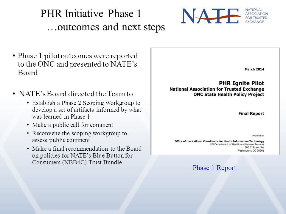 Phase 1 pilot outcomes were reported to the ONC and presented to NATE's Board NATE's Board directed the Team to: Establish a Phase 2 Scoping Workgroup to develop a set of artifacts informed by what was learned in Phase 1 Make a public call for comment Reconvene the scoping workgroup to assess public comment Make a final recommendation to the Board on policies for NATE's Blue Button for Consumers (NBB4C) Trust Bundle PHR Initiative Phase 1 …outcomes and next steps Phase 1 Report