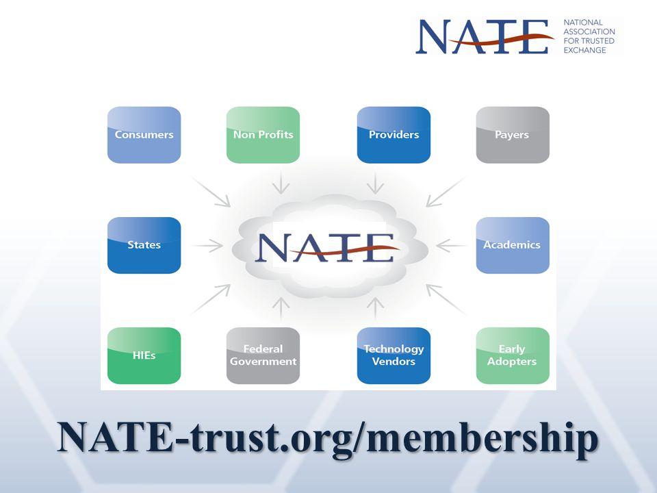 NATE-trust.org/membership