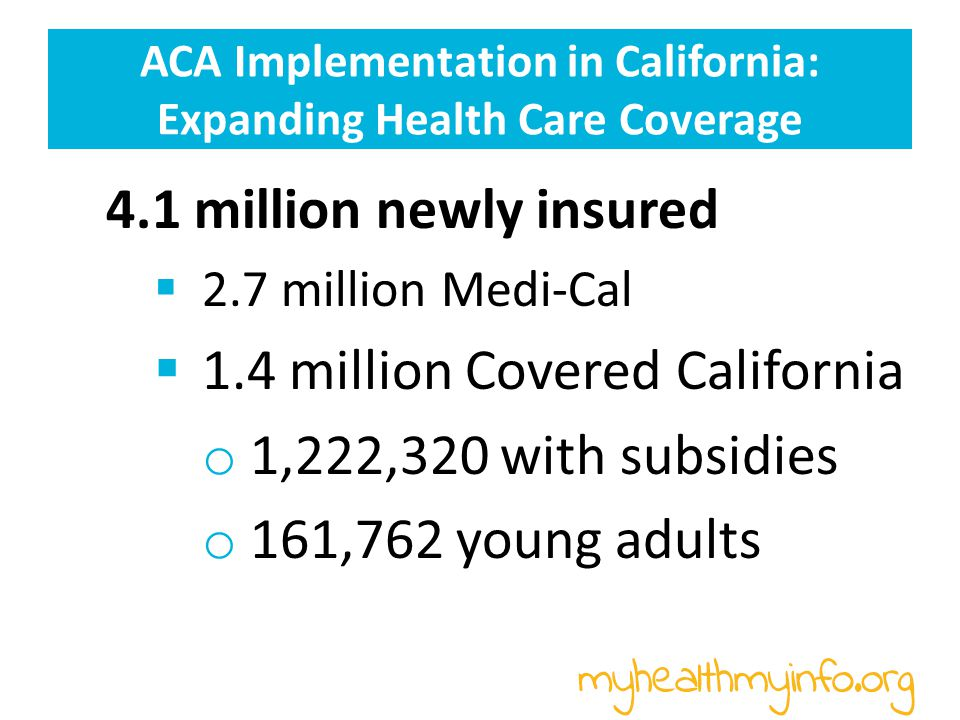 ACA Implementation in California: 2 nd Wave of Enrollment to Jan 15th 1,097,000 new applicants  577,000 Medi-Cal  520,000 Covered California