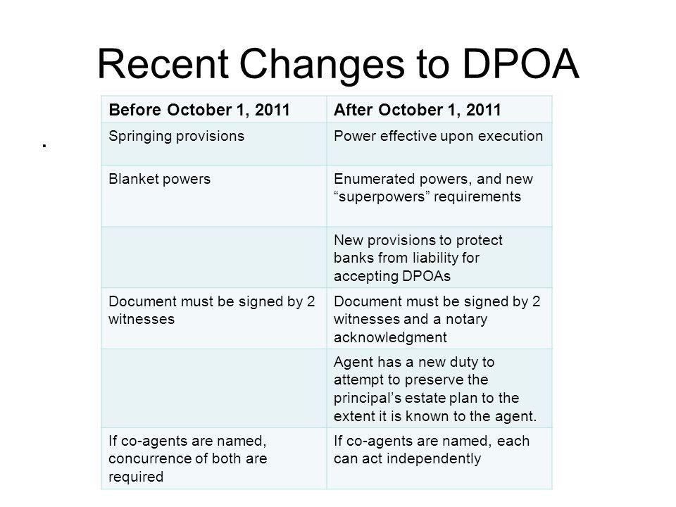 Recent Changes to DPOA.