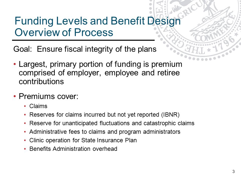 Funding Levels and Benefit Design Overview of Process Goal: Ensure fiscal integrity of the plans Largest, primary portion of funding is premium comprised of employer, employee and retiree contributions Premiums cover: Claims Reserves for claims incurred but not yet reported (IBNR) Reserve for unanticipated fluctuations and catastrophic claims Administrative fees to claims and program administrators Clinic operation for State Insurance Plan Benefits Administration overhead 3