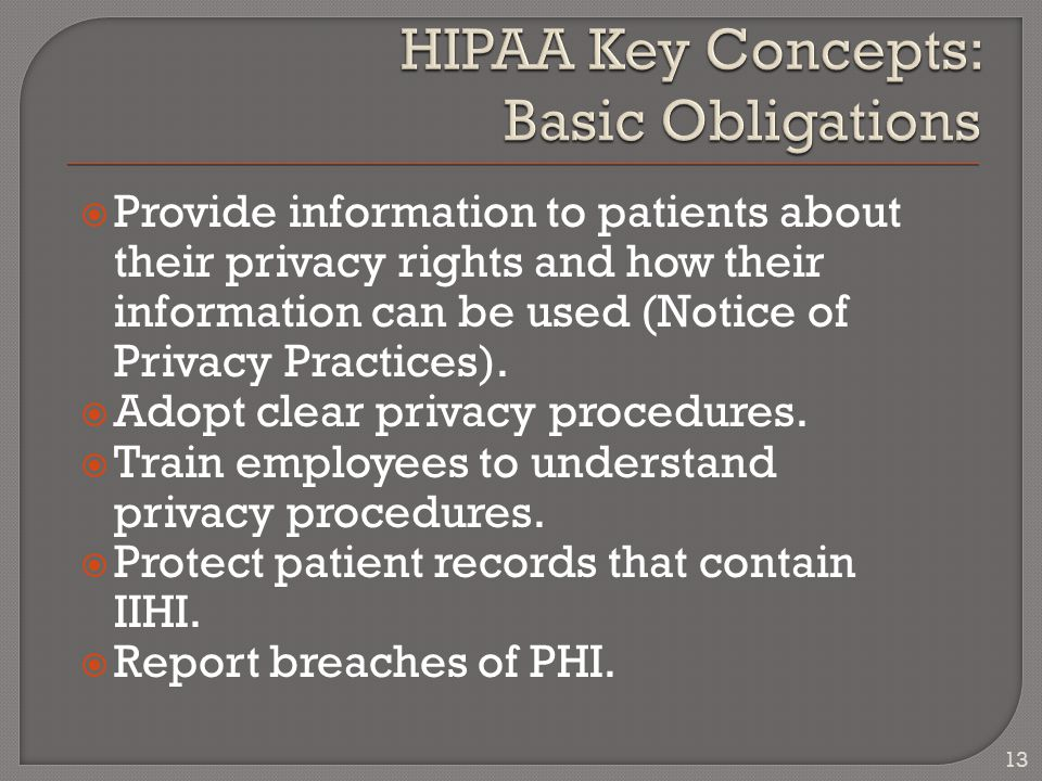  Provide information to patients about their privacy rights and how their information can be used (Notice of Privacy Practices).
