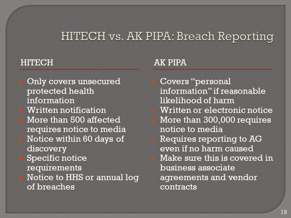 HITECH  Only covers unsecured protected health information  Written notification  More than 500 affected requires notice to media  Notice within 60 days of discovery  Specific notice requirements  Notice to HHS or annual log of breaches AK PIPA  Covers personal information if reasonable likelihood of harm  Written or electronic notice  More than 300,000 requires notice to media  Requires reporting to AG even if no harm caused  Make sure this is covered in business associate agreements and vendor contracts 19