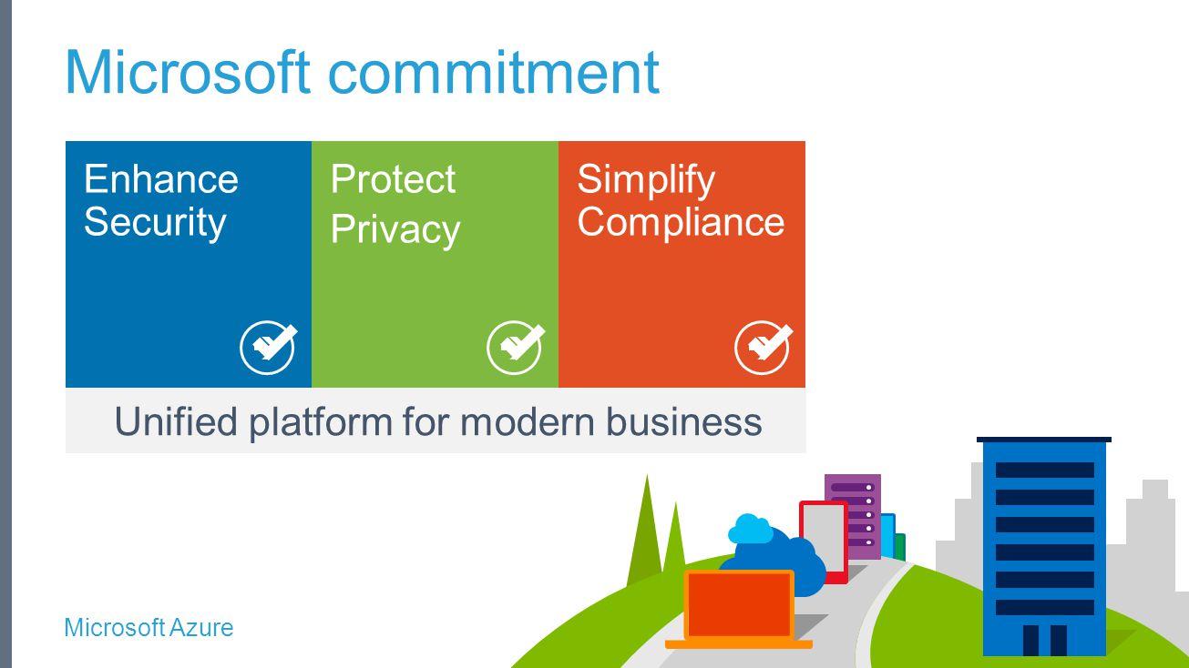 Microsoft Azure Unified platform for modern business Microsoft commitment