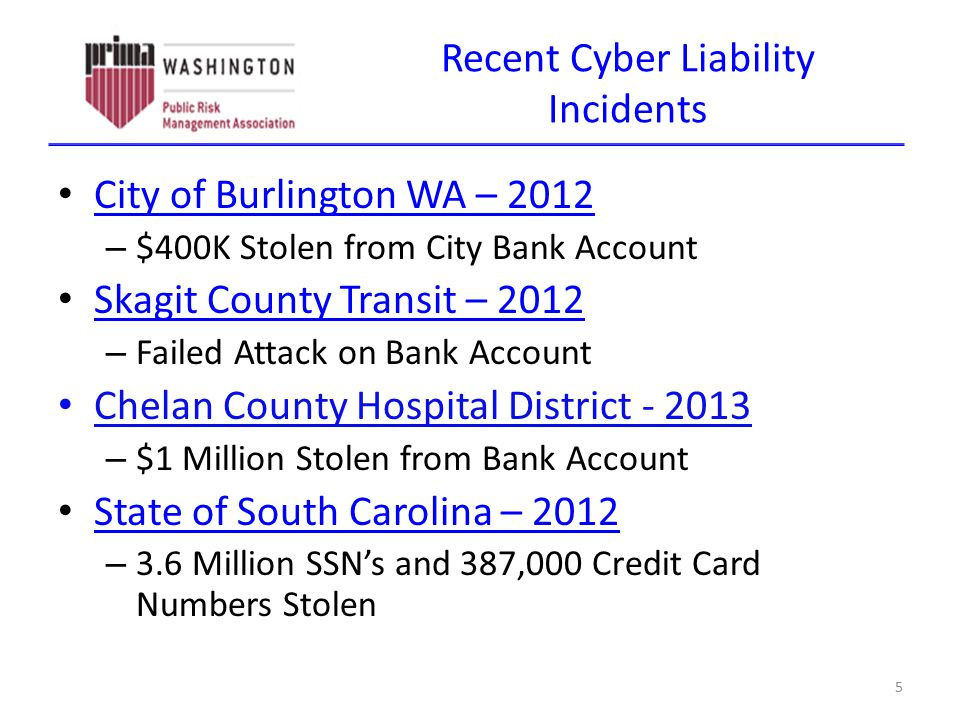 Recent Cyber Liability Incidents City of Burlington WA – 2012 – $400K Stolen from City Bank Account Skagit County Transit – 2012 – Failed Attack on Bank Account Chelan County Hospital District - 2013 – $1 Million Stolen from Bank Account State of South Carolina – 2012 – 3.6 Million SSN's and 387,000 Credit Card Numbers Stolen 5