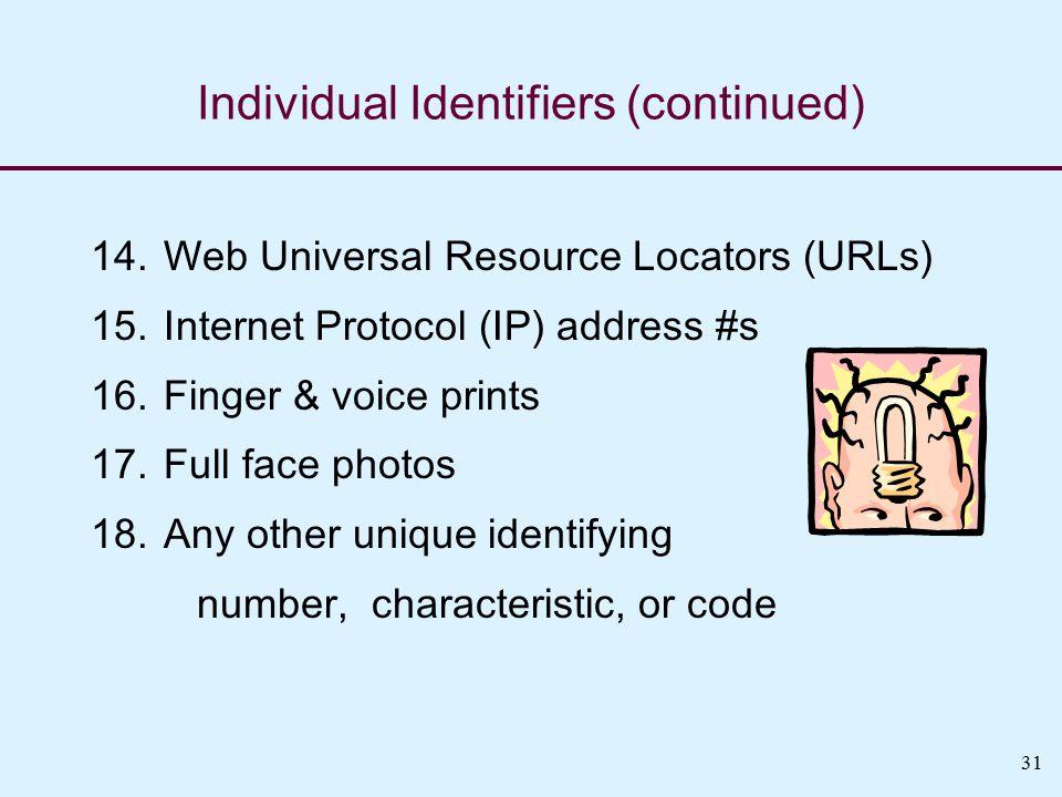 31 Individual Identifiers (continued) 14. Web Universal Resource Locators (URLs) 15.