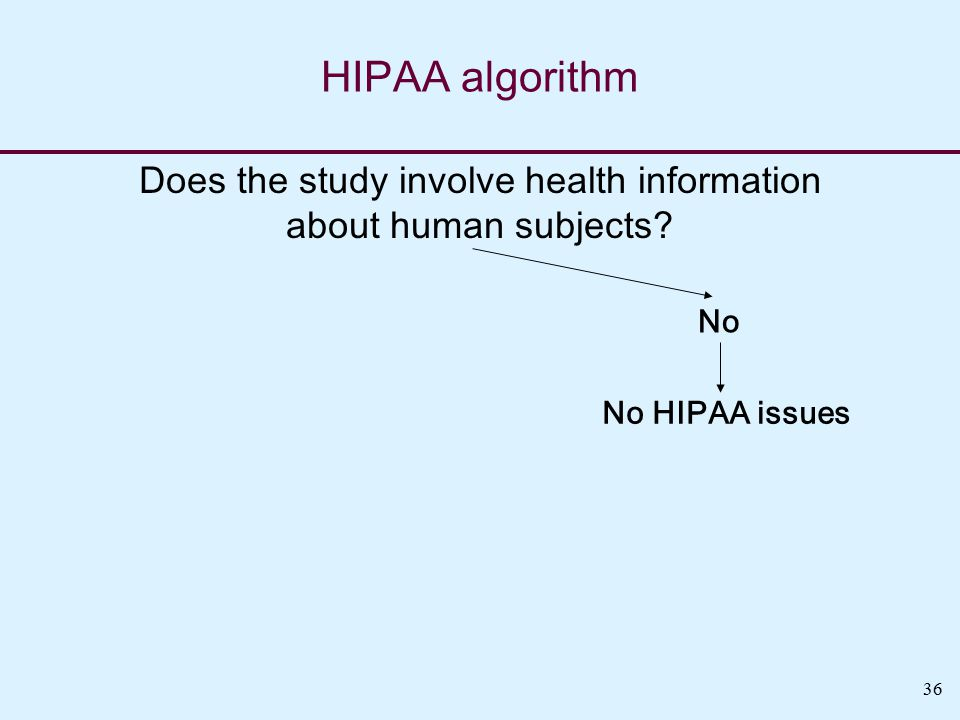 36 HIPAA algorithm Does the study involve health information about human subjects.