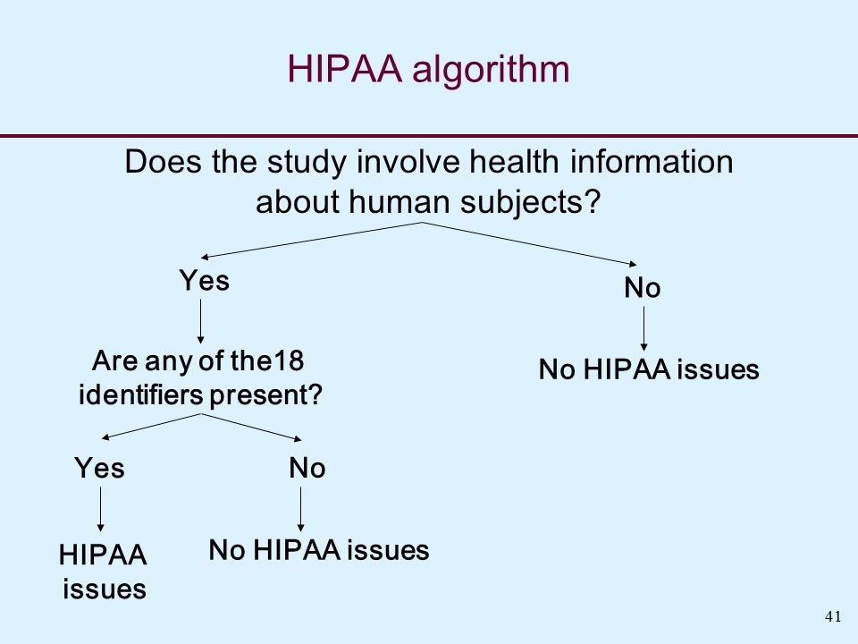 41 HIPAA algorithm Does the study involve health information about human subjects.