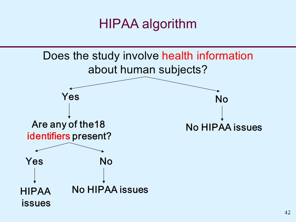 42 HIPAA algorithm Does the study involve health information about human subjects.