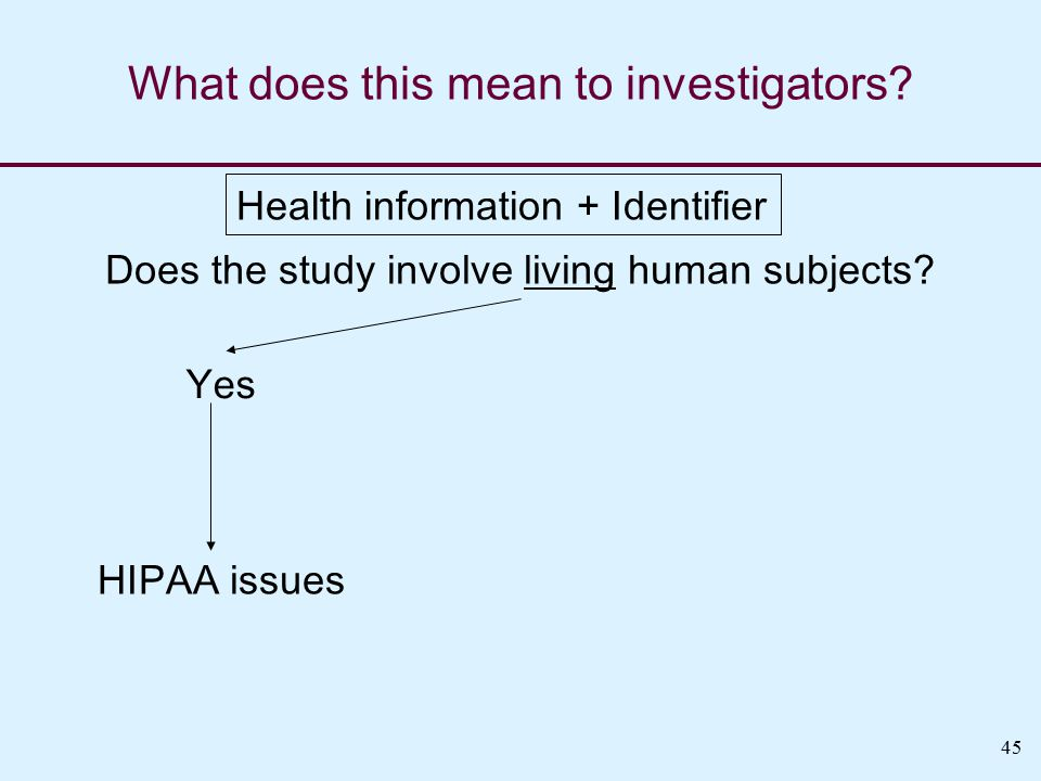 45 What does this mean to investigators. Does the study involve living human subjects.