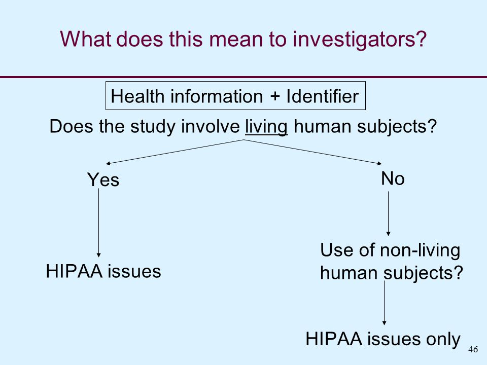 46 What does this mean to investigators. Does the study involve living human subjects.